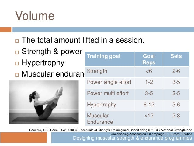 Power Training: Power Training Sets And Reps