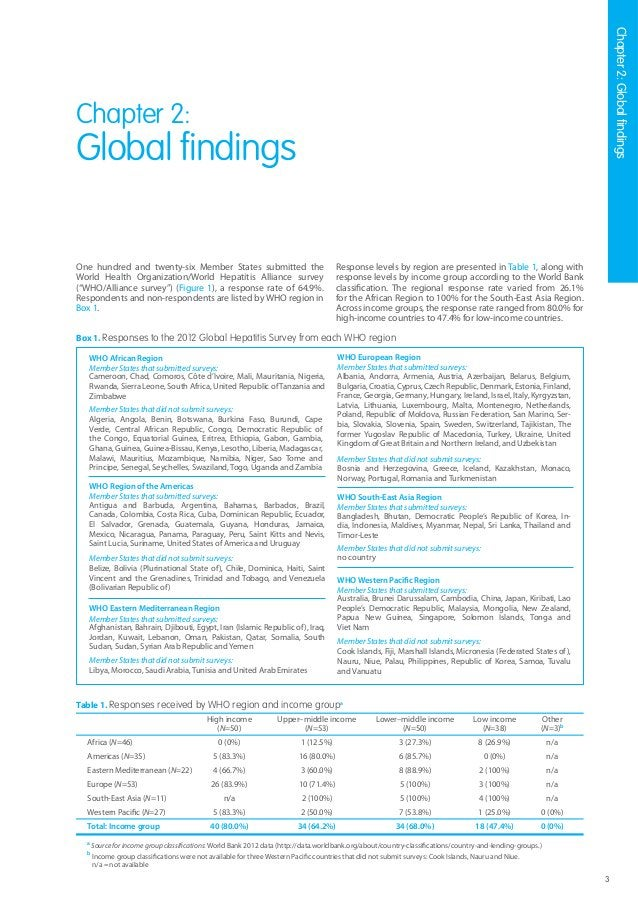 4 GLOBAL POLICY REPORT ON THE PREVENTION AND CONTROL OF VIRAL HEPATITIS Chapter2:Globalfindings Figure 1. Map of global res...