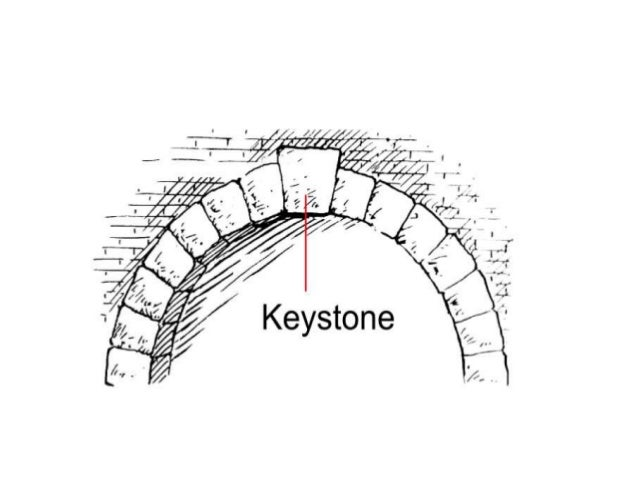 Diagram Of A Keystone