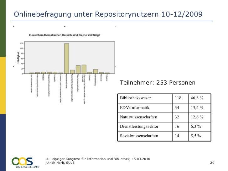 Onlinebefragung unter Repositorynutzern 10-12/2009 Teilnehmer: 253 Personen 5,5 % 14 Sozialwissenschaften 6,3 % 16 Dienstl...