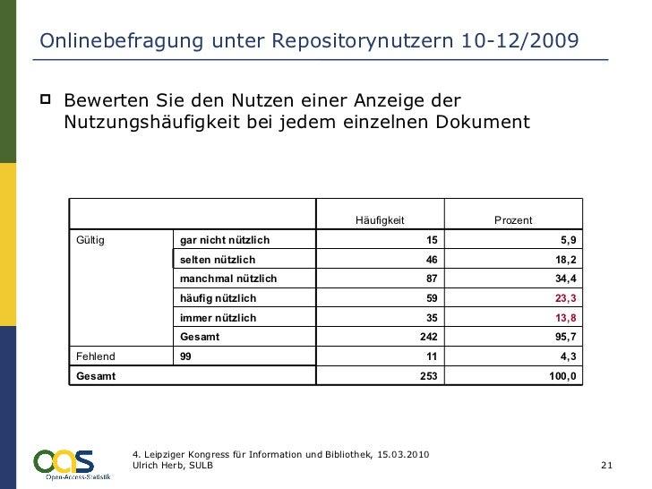 Onlinebefragung unter Repositorynutzern 10-12/2009 <ul><li>Bewerten Sie den Nutzen einer Anzeige der Nutzungshäufigkeit be...