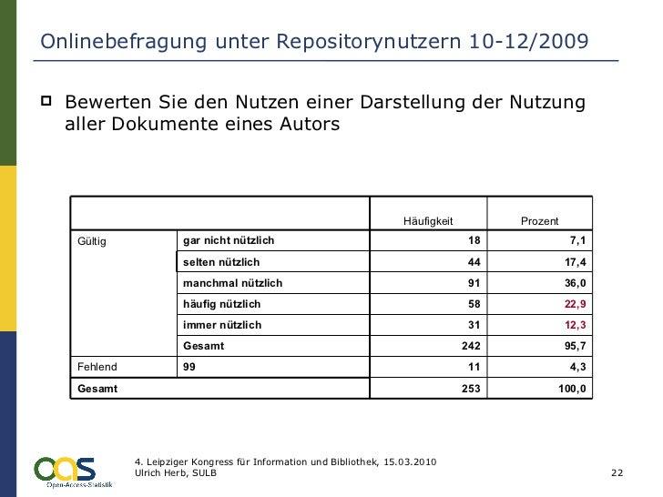 Onlinebefragung unter Repositorynutzern 10-12/2009 <ul><li>Bewerten Sie den Nutzen einer Darstellung der Nutzung aller Dok...