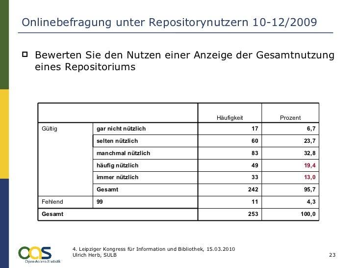 Onlinebefragung unter Repositorynutzern 10-12/2009 <ul><li>Bewerten Sie den Nutzen einer Anzeige der Gesamtnutzung eines R...