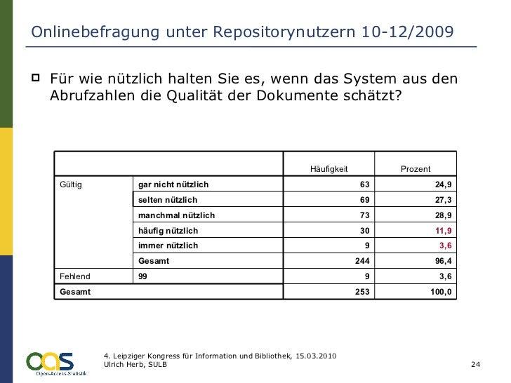 Onlinebefragung unter Repositorynutzern 10-12/2009 <ul><li>Für wie nützlich halten Sie es, wenn das System aus den Abrufza...