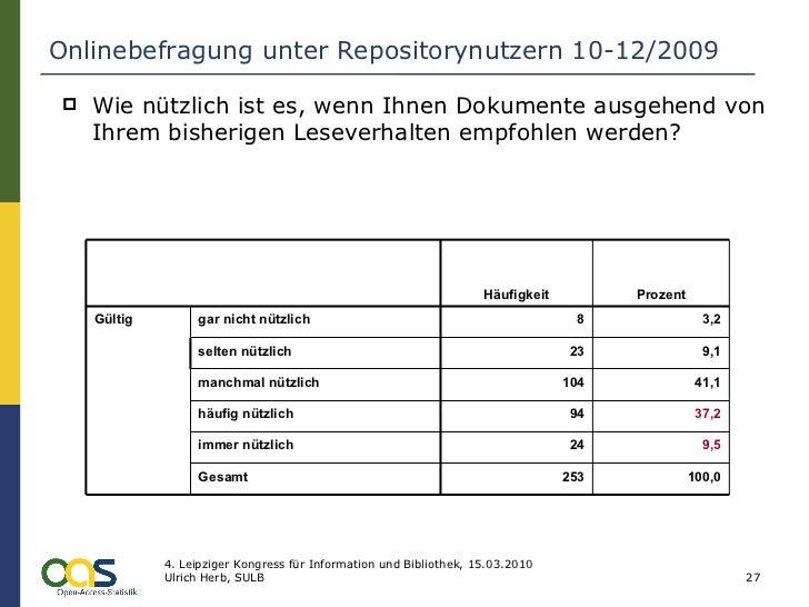 Onlinebefragung unter Repositorynutzern 10-12/2009 <ul><li>Wie nützlich ist es, wenn Ihnen Dokumente ausgehend von Ihrem b...