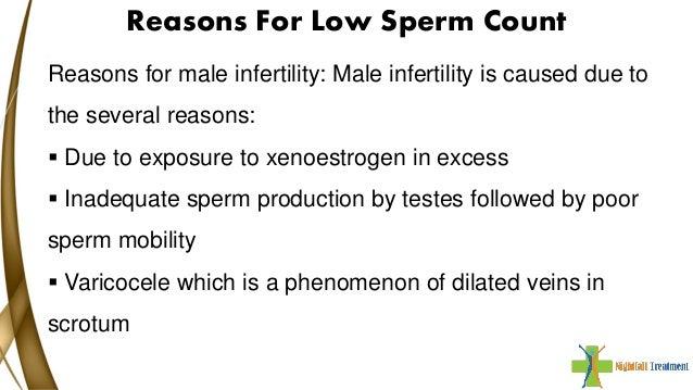 Reduced sperm volume