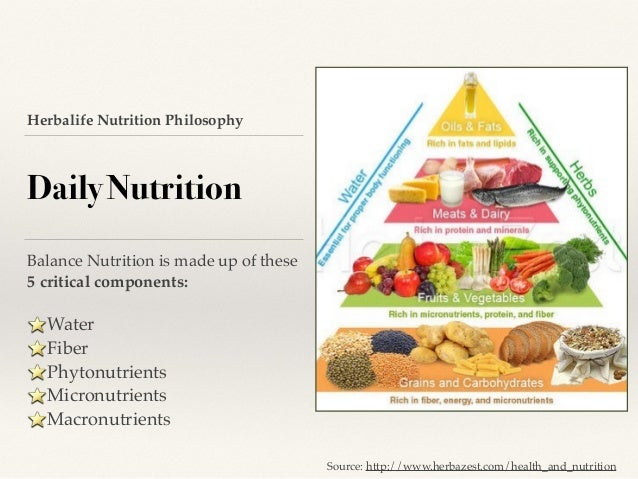 philosophy of nutrition It is time for a new philosophy of nutrition education that informs our children about their personal health and the future of our planet.