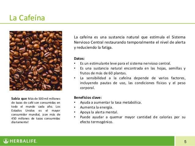 Herbalife ingredientes
