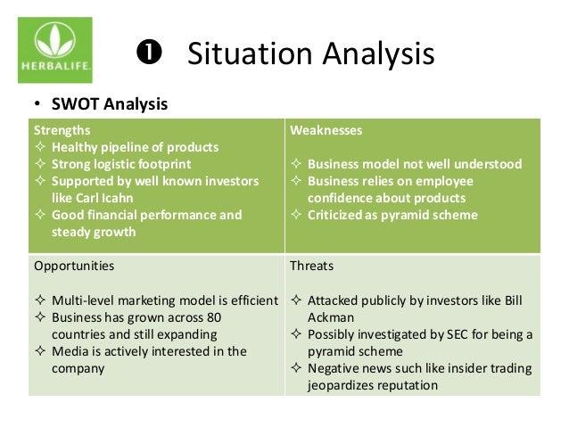 novotel situational analysis 2013 Novotel, ibis & adagio hotels  يوليو 2010 – أبريل 2013 2 من الأعوام 10  success strategies- situational analysis –matrix training .