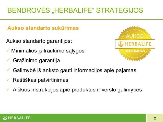Herbalife mitybos produktai Slide 2