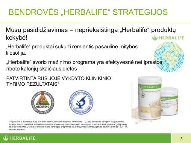 Herbalife mitybos produktai Slide 3