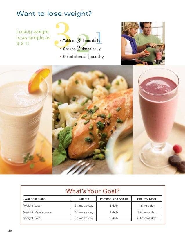 Herbalife presentation. Energy, health, nutrition, wellness, weight c…