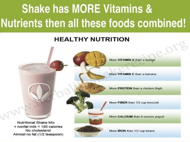 Lose weight and feel great with Herbalife shake recipes
