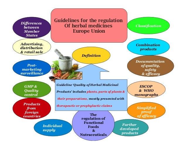 Guidelines for the regulationOf herbal medicinesEurope UnionPost-marketingsurveillanceProductsfromforeigncountriesCombinat...
