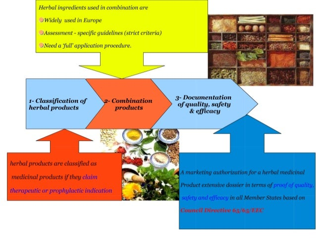7- The regulation ofFunctional Foods& NutraceuticalsPackagingNutrition labelingLabellingFood Labelling8- IndividualsupplyH...