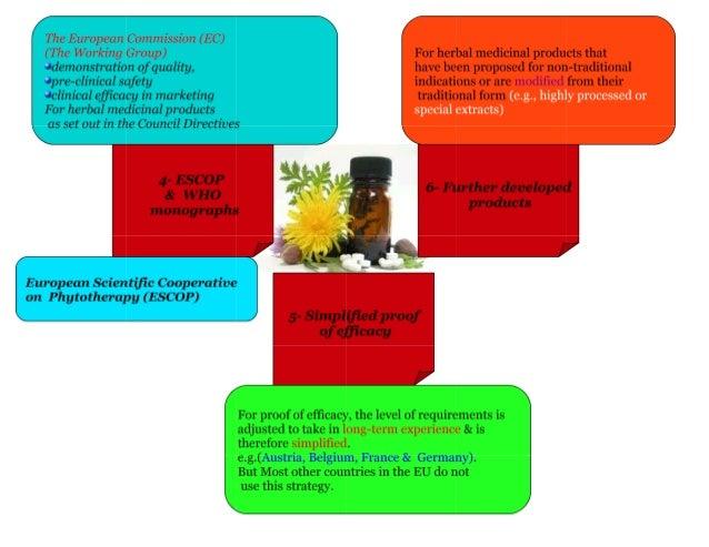 10- GMP &Qualitycontrol11- Post-marketingsurveillance12- Advertising,distribution& retail sale13-DifferencesbetweenMemberS...