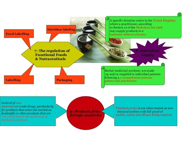 Guidelines for the regulation ofherbal medicinesJapan