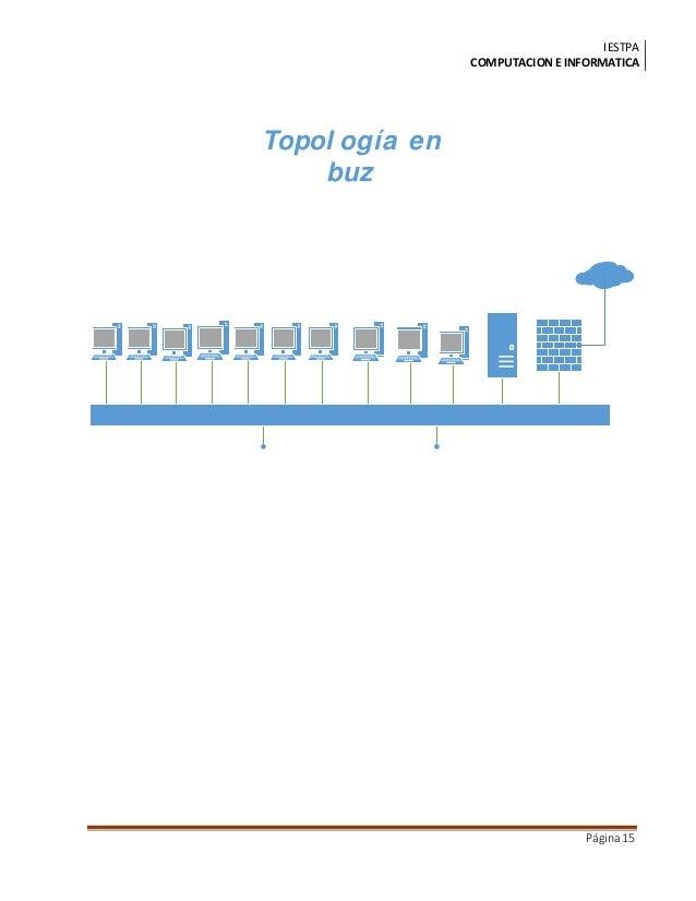 IESTPA COMPUTACIONE INFORMATICA Página15 Topol ogía en buz
