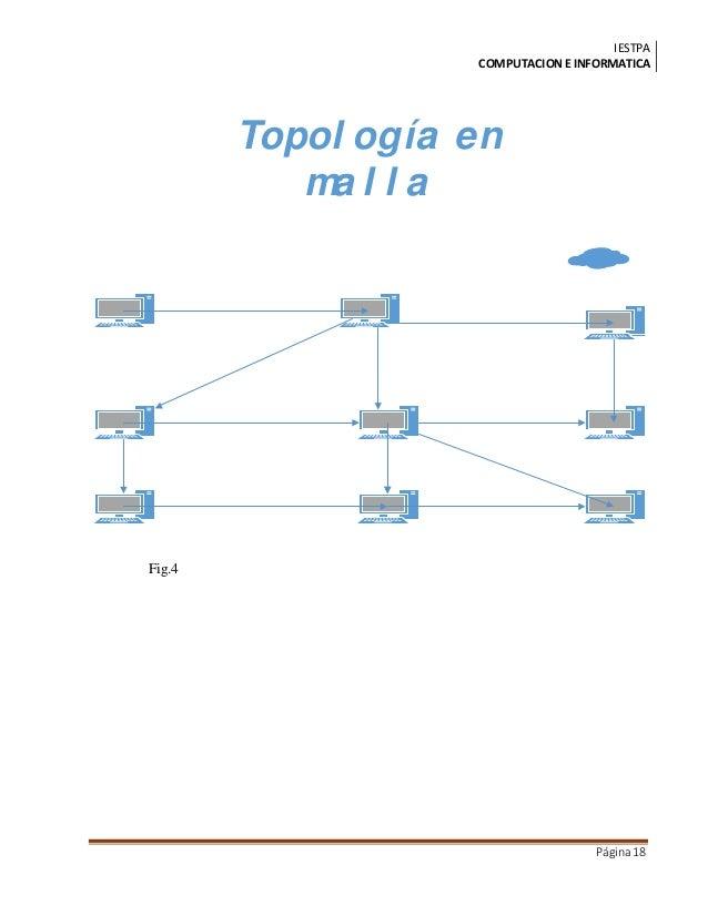 IESTPA COMPUTACIONE INFORMATICA Página18 Topol ogía en ma l l a Fig.4