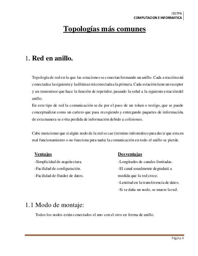 IESTPA COMPUTACIONE INFORMATICA Página4 Topologías más comunes 1. Red en anillo. Topología de red en la que las estaciones...