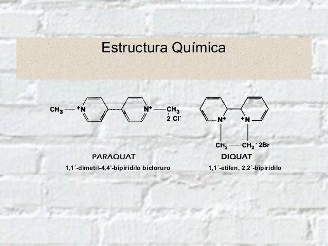 Estructura Química 1,1´-dimetil-4,4'-bipiridilo bicloruro 1,1´-etilen, 2,2´-bipiridilo