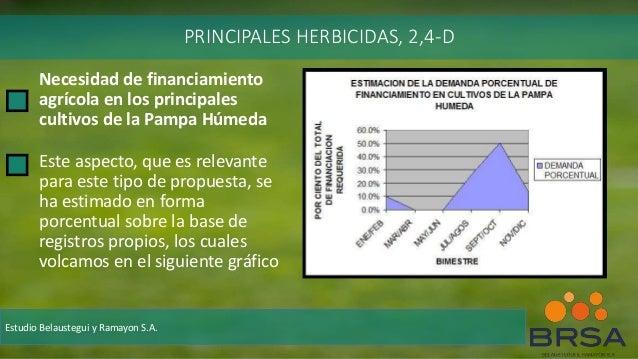 Necesidad de financiamiento agrícola en los principales cultivos de la Pampa Húmeda Este aspecto, que es relevante para es...