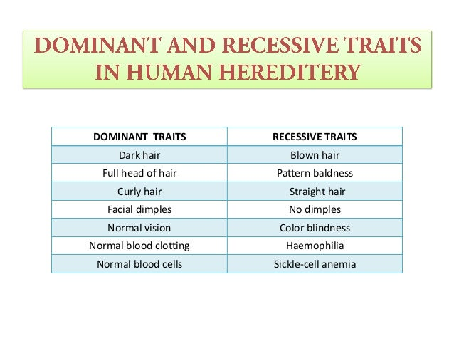 hereditary influences examples