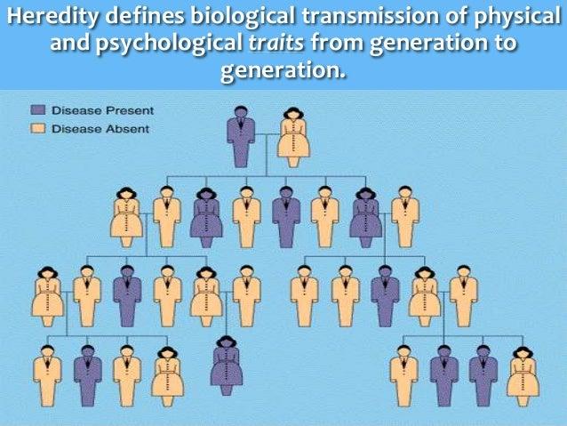 Heredity and genetics
