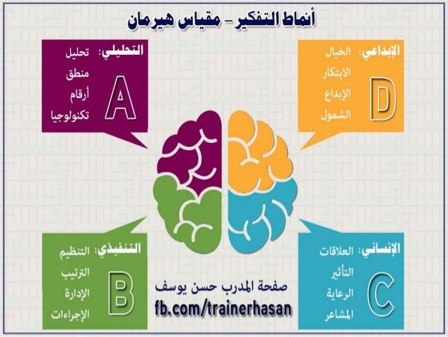 أنماط التفكير - مقياس هيرمان