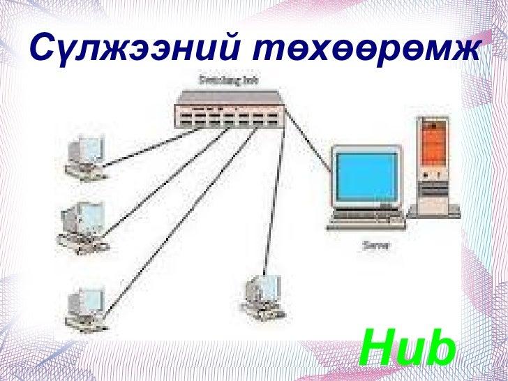 Сүлжээний төхөөрөмж             Hub