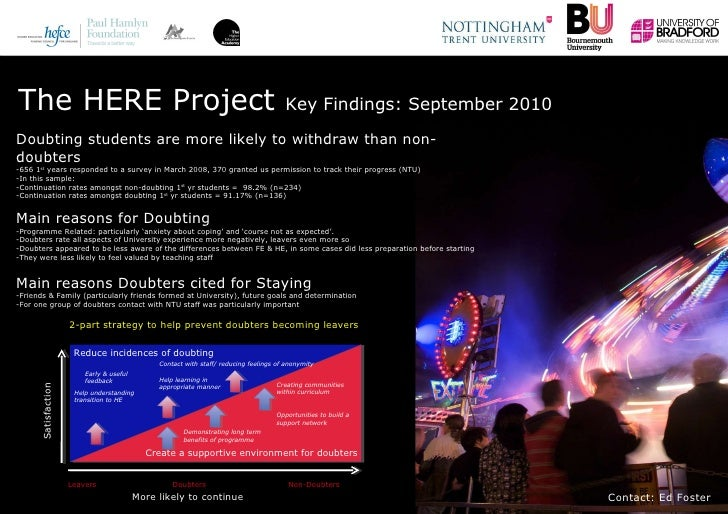 The HERE Project  Key Findings: September 2010 <ul><li>Doubting students are more likely to withdraw than non-doubters </l...