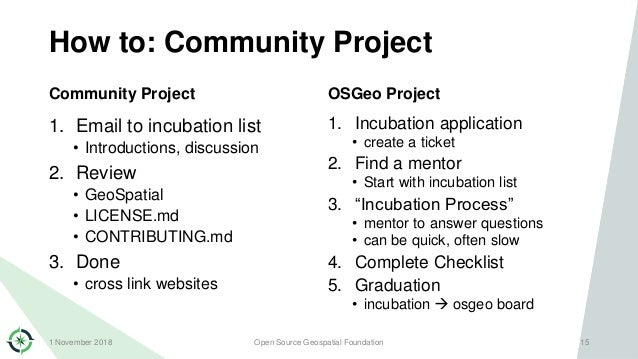 How to: Community Project Community Project 1. Email to incubation list • Introductions, discussion 2. Review • GeoSpatial...