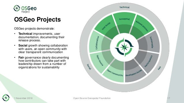 OSGeo Projects OSGeo projects demonstrate: • Technical improvements, user documentation, documenting their release process...