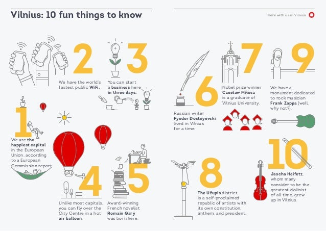 Here with us in Vilnius Vilnius: 10 fun things to know 32 4 5 6 8 9 10 7 We are the happiest capital in the European Union...
