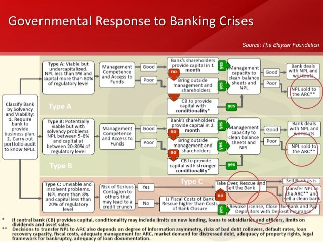 crisis management big companies News corp is a network of leading companies in the worlds of diversified media, news, education, and information services  starbucks's big-bang approach to crisis management.