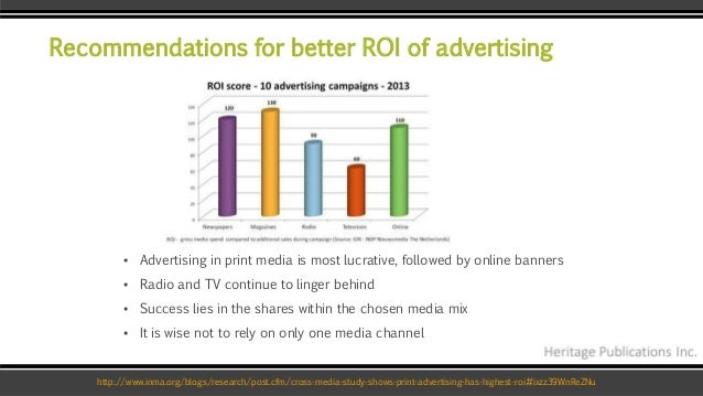 Recommendations for better ROI of advertising ▪ Advertising in print media is most lucrative, followed by online banners ▪...