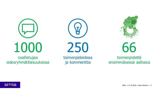 1000 osallistujaa sidosryhmätilaisuuksissa 4 250 toimenpideideaa ja kommenttia Sitra • 21.9.2016 • Kari Herlevi • 66 toime...