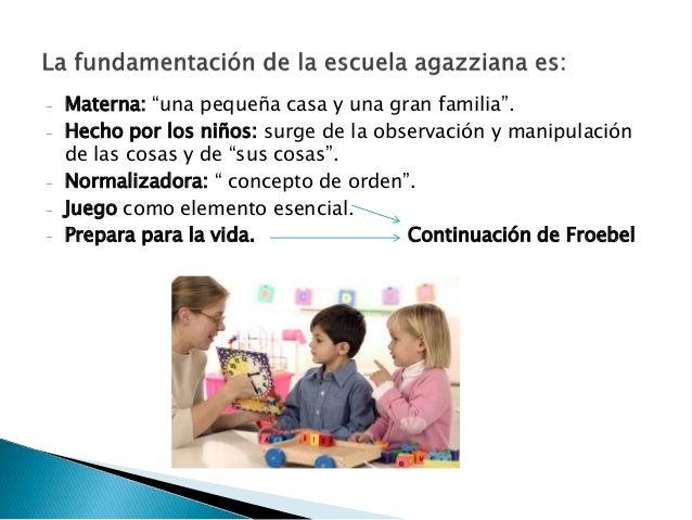 Hermanas agazzi for Concepto de la familia para ninos