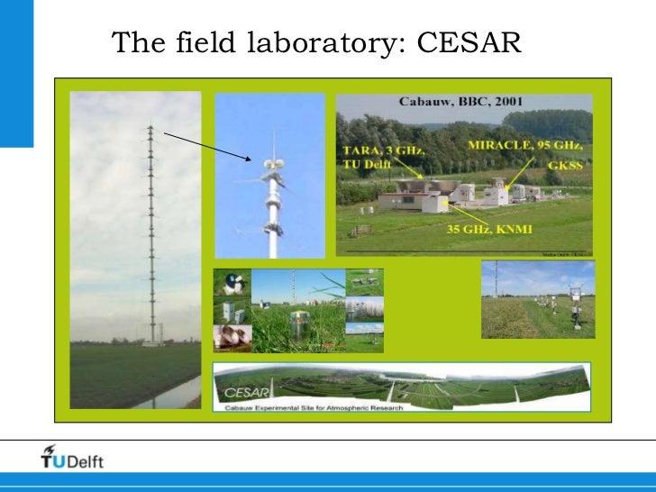 Radar Basics for the Non-Meteorologist