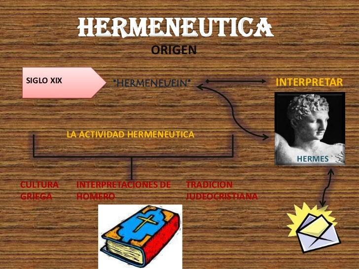 ORIGEN SIGLO XIX            *HERMENEUEIN*                  INTERPRETAR             LA ACTIVIDAD HERMENEUTICA              ...