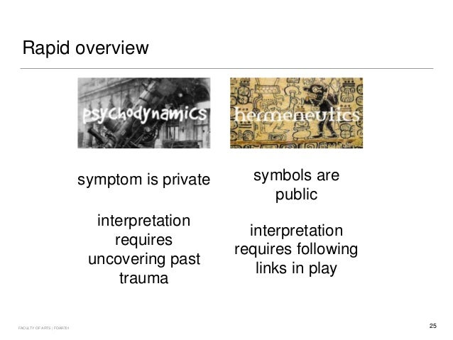 symbolic interactionism and geertz deep play Symbolic interactionism and geertz' deep play symbolic interaction, one of the three main perspectives of the social sciences of anthropology and sociology, was thought to be first conceived by max weber and george herbert mead as they both emphasized the subjective meaning of human behavior, the social process, and the humanistic way of.