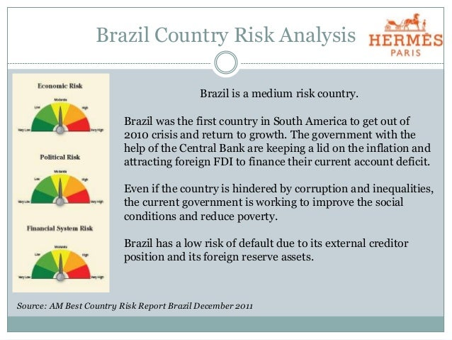 brazil risk analysis Lemos et al • analysis of the risk of reintroduction and transmission of measles in  the post-elimination era in the americas confirmed in brazil, canada, ecuador.