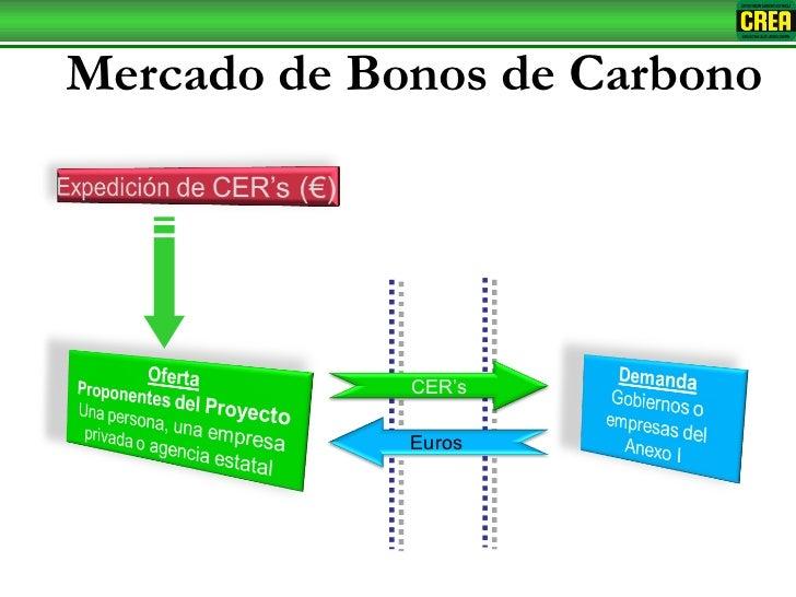 Resultado de imagen de mercado de bonos de carbono