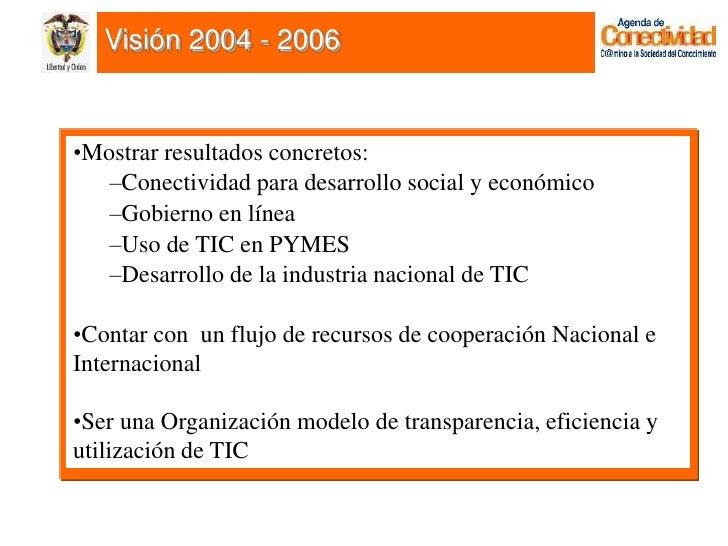 Hernan Moreno Slide 3