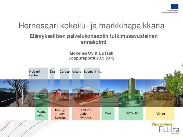 Hernesaari kokeilu- ja markkinapaikkana                     Elämyksellisen palvelukonseptin tutkimusavusteinen            ...