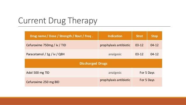 Adol - Drugs.com