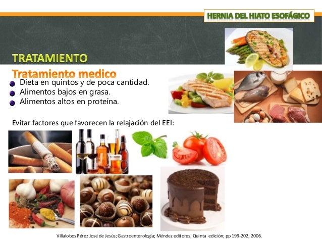 Hernia del hiato esofagico 2 - Alimentos prohibidos para la hernia de hiato ...