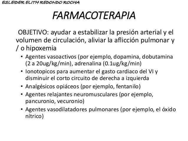 FARMACOTERAPIA OBJETIVO: ayudar a estabilizar la presión arterial y el volumen de circulación, aliviar la aflicción pulmon...