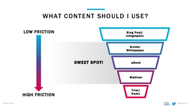 @wilcoxaj#HeroConf WHAT CONTENT SHOULD I USE? LOW FRICTION HIGH FRICTION SWEET SPOT! B l og Po st/ I nfographic G uide/ W ...