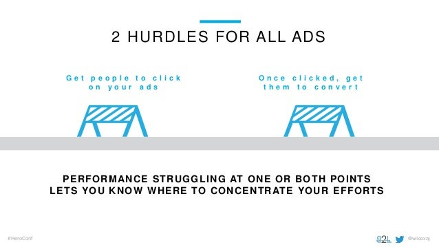 @wilcoxaj#HeroConf 2 HURDLES FOR ALL ADS PERFORMANCE STRUGGLING AT ONE OR BOTH POINTS LETS YOU KNOW WHERE TO CONCENTRATE Y...